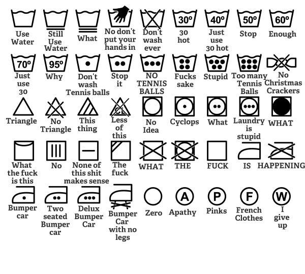 waschen